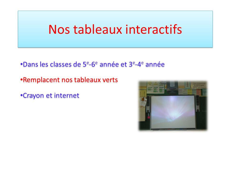 Nos tableaux interactifs Dans les classes de 5 e -6 e année et 3 e -4 e année Remplacent nos tableaux verts Crayon et internet Dans les classes de 5 e -6 e année et 3 e -4 e année Remplacent nos tableaux verts Crayon et internet