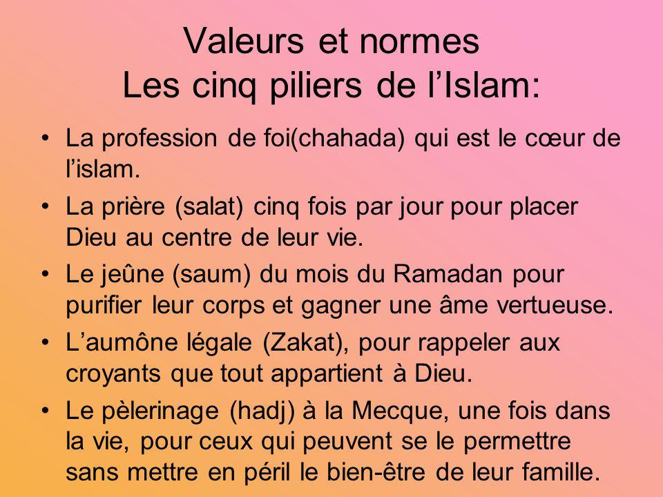 Valeurs et normes Les cinq piliers de lIslam: La profession de foi(chahada) qui est le cœur de lislam. La prière (salat) cinq fois par jour pour place