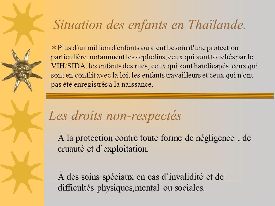 Situation des enfants en Thaïlande.