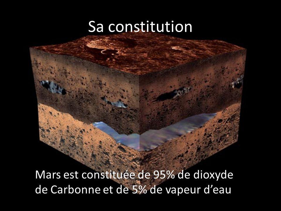 Sa constitution Mars est constituée de 95% de dioxyde de Carbonne et de 5% de vapeur deau