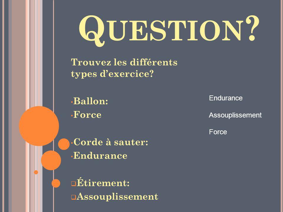 Q UESTION ? Trouvez les différents types dexercice? Ballon: Force Corde à sauter: Endurance Étirement: Assouplissement Endurance Assouplissement Force