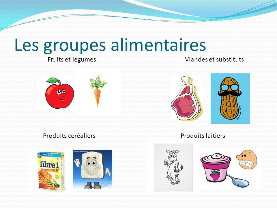 Les groupes alimentaires Produits céréaliers Fruits et légumes Viandes et substituts Produits laitiers