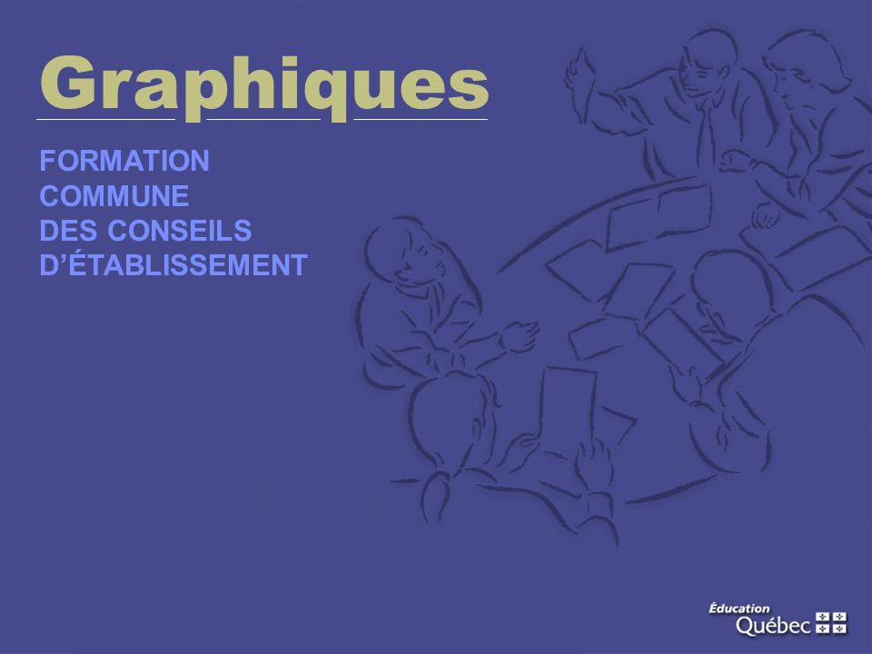 Graphiques FORMATION COMMUNE DES CONSEILS DÉTABLISSEMENT