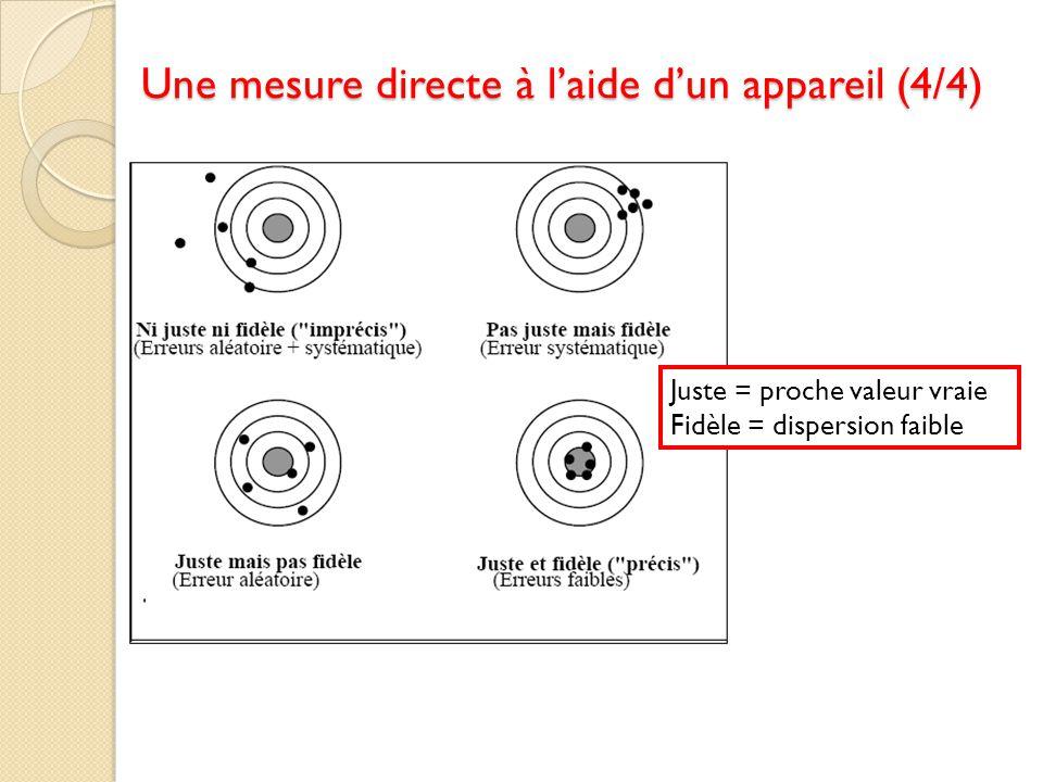 Juste = proche valeur vraie Fidèle = dispersion faible Une mesure directe à laide dun appareil (4/4)