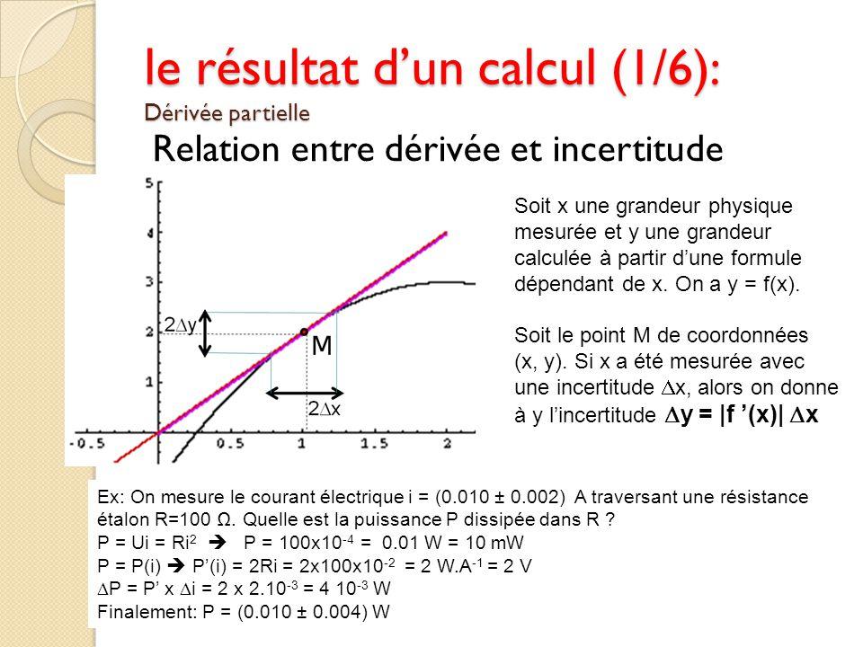 Relation entre dérivée et incertitude le résultat dun calcul (1/6): Dérivée partielle Soit x une grandeur physique mesurée et y une grandeur calculée