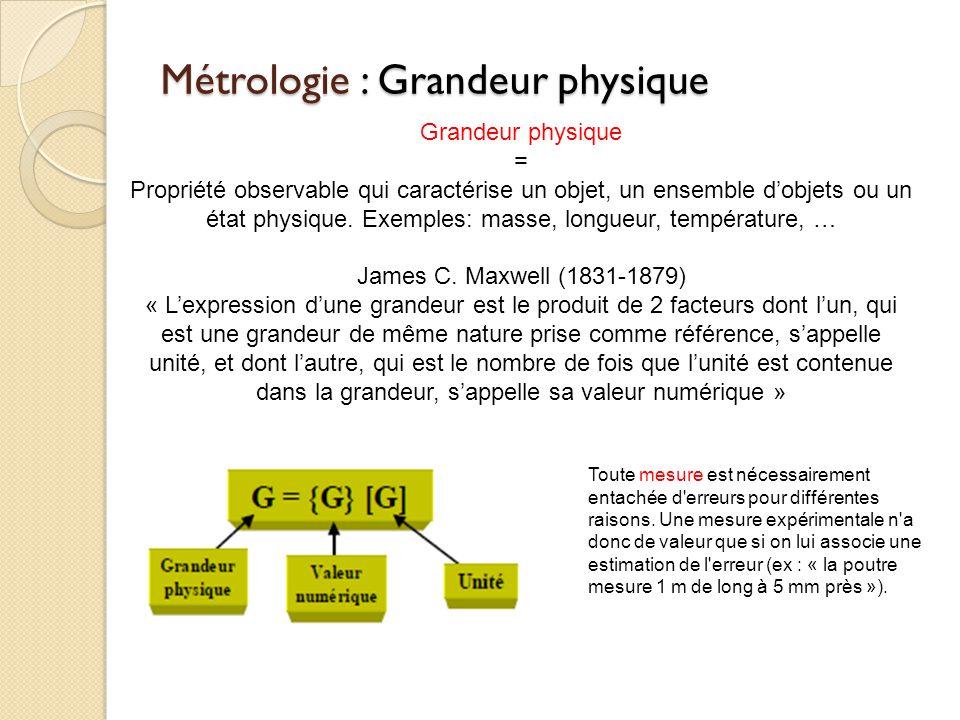 Métrologie : Grandeur physique Grandeur physique = Propriété observable qui caractérise un objet, un ensemble dobjets ou un état physique. Exemples: m