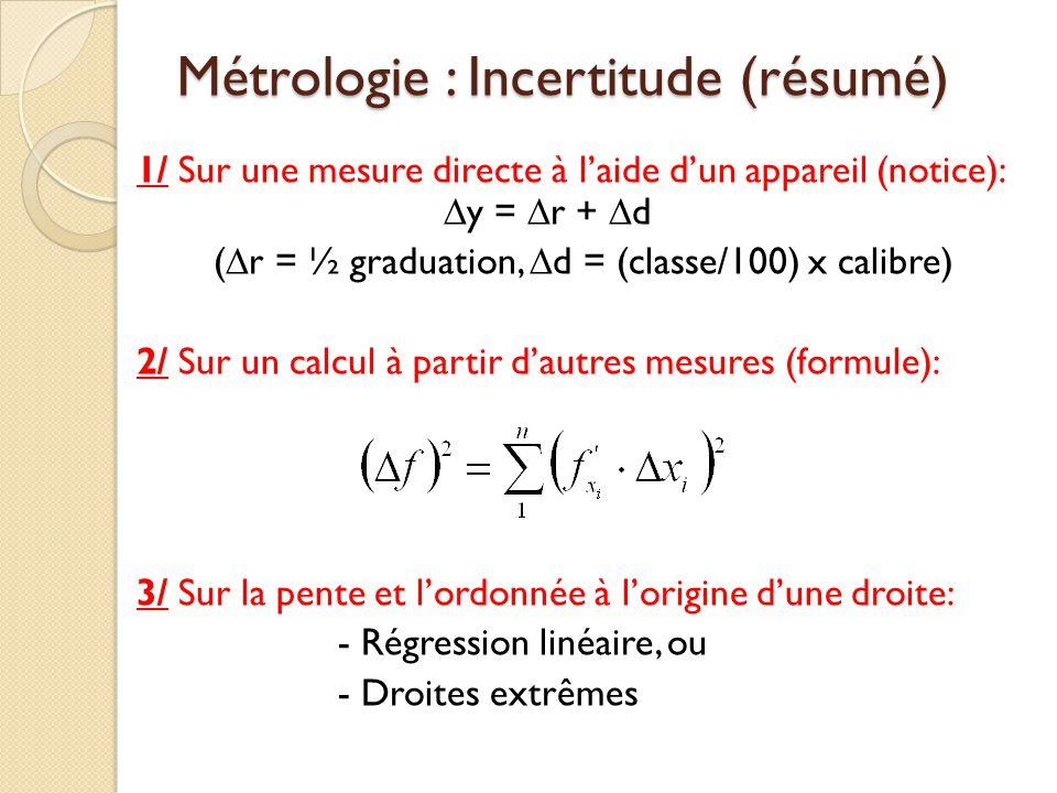 Métrologie : Incertitude (résumé) 1/ Sur une mesure directe à laide dun appareil (notice): y = r + d ( r = ½ graduation, d = (classe/100) x calibre) 2