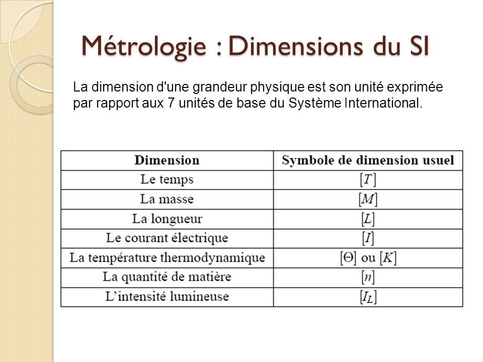 Métrologie : Dimensions du SI La dimension d'une grandeur physique est son unité exprimée par rapport aux 7 unités de base du Système International.