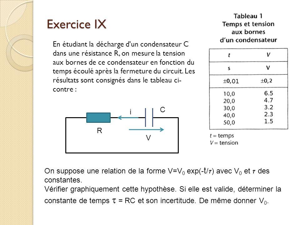 En étudiant la décharge d'un condensateur C dans une résistance R, on mesure la tension aux bornes de ce condensateur en fonction du temps écoulé aprè