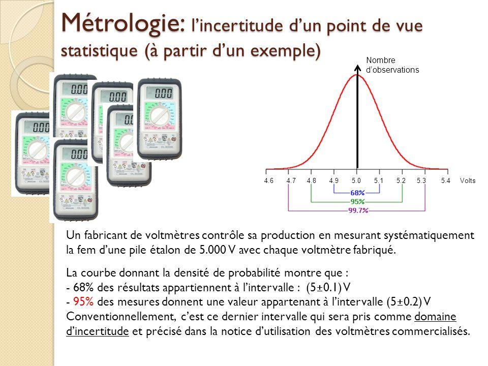 Métrologie: Loi Normale loi de probabilité 95% des valeurs se trouvent dans ±2 Métrologie: Loi Normale loi de probabilité = écart type = valeur moyenne 68% des valeurs se trouvent dans ± 95% des valeurs se trouvent dans ±2 x