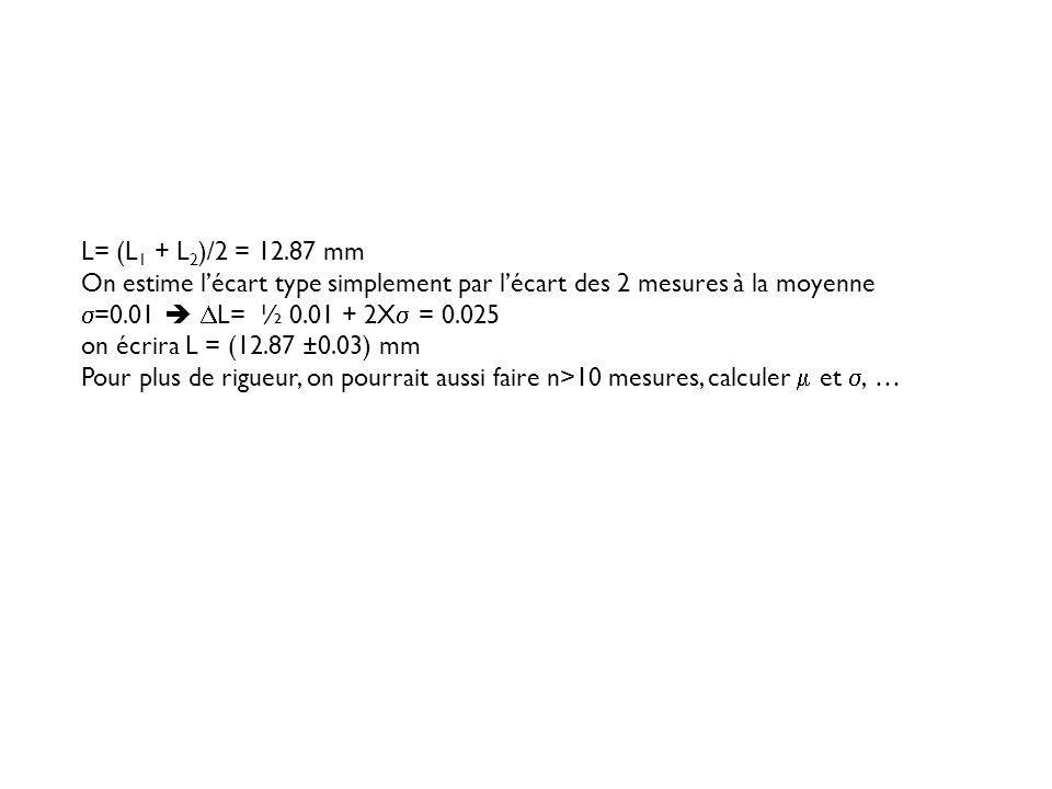 L= (L 1 + L 2 )/2 = 12.87 mm On estime lécart type simplement par lécart des 2 mesures à la moyenne =0.01 L= ½ 0.01 + 2X = 0.025 on écrira L = (12.87