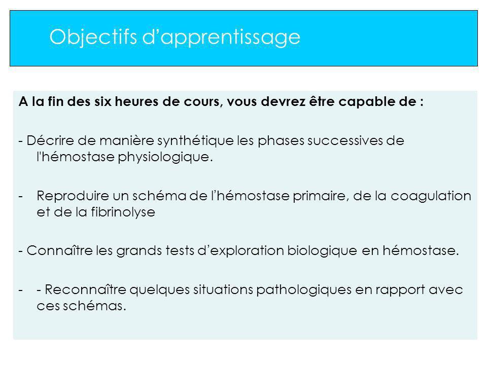 2 Les intervenants Les 12 facteurs de coagulation : différentes catégories - Les zymogènes - Les cofacteurs - Le substrat final (le fibrinogène)