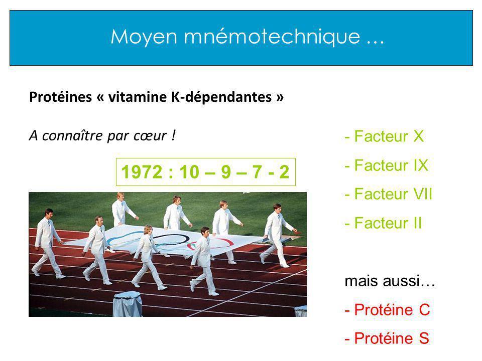 Moyen mnémotechnique … Protéines « vitamine K-dépendantes » A connaître par cœur .