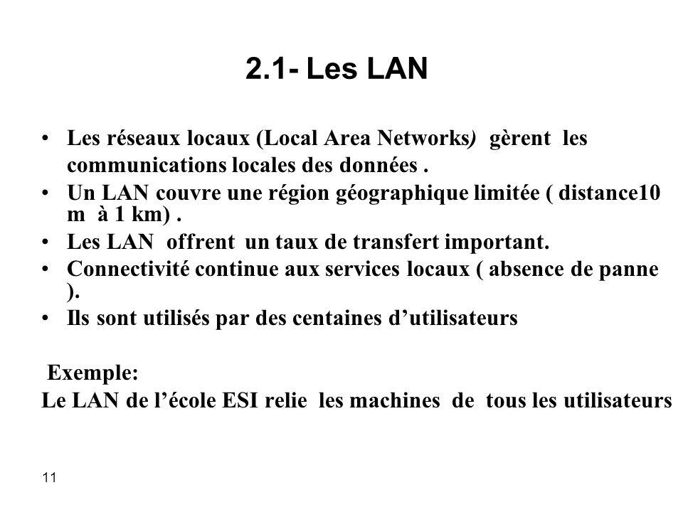 Les réseaux locaux (Local Area Networks) gèrent les communications locales des données.