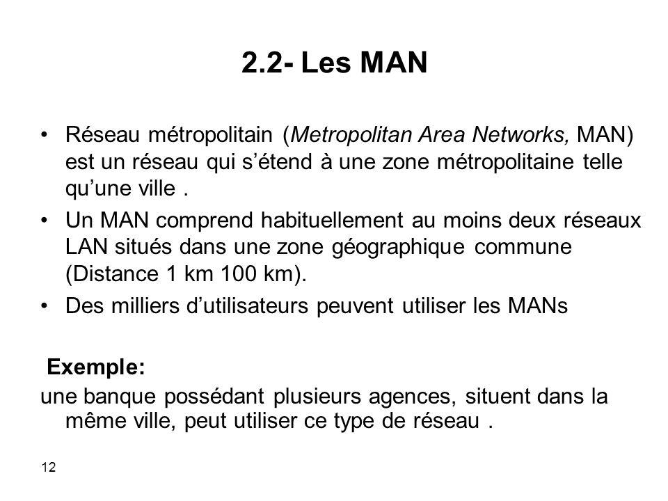 2.2- Les MAN Réseau métropolitain (Metropolitan Area Networks, MAN) est un réseau qui sétend à une zone métropolitaine telle quune ville.