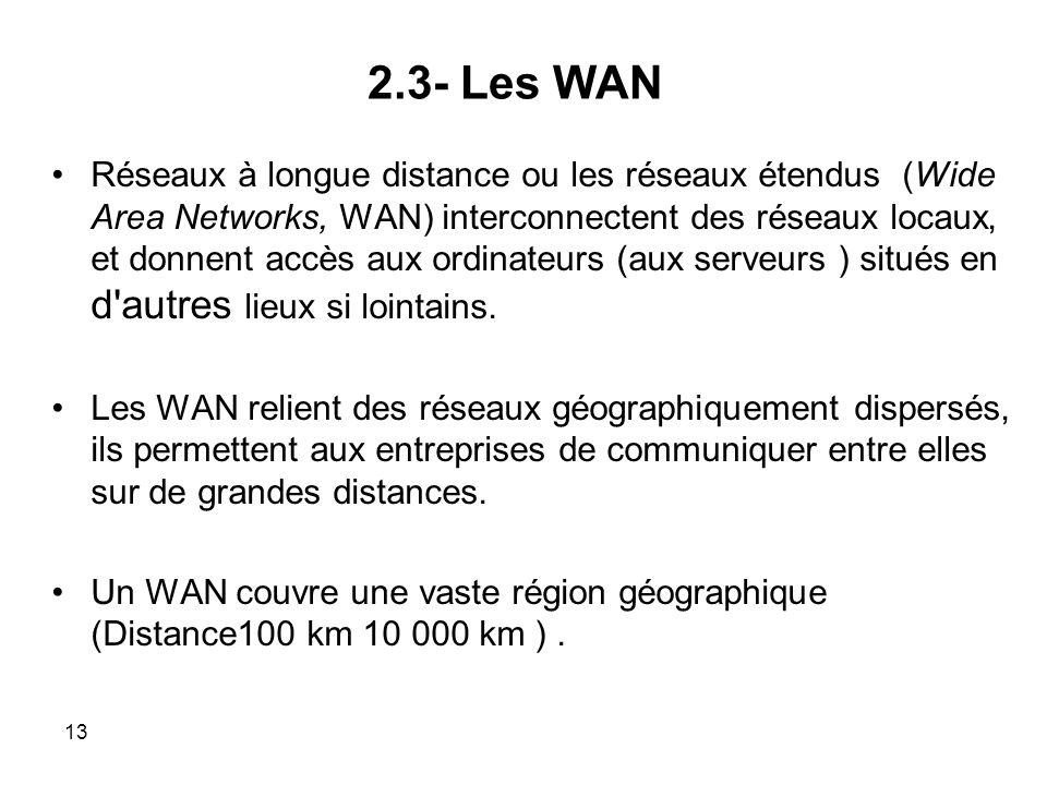 2.3- Les WAN Réseaux à longue distance ou les réseaux étendus (Wide Area Networks, WAN) interconnectent des réseaux locaux, et donnent accès aux ordinateurs (aux serveurs ) situés en d autres lieux si lointains.