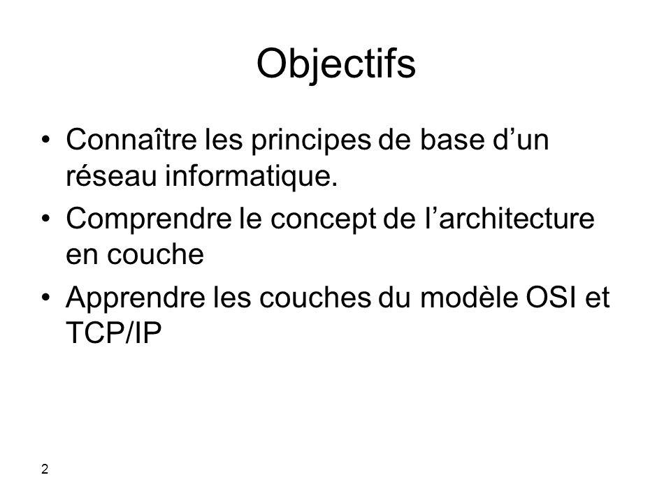 Objectifs Connaître les principes de base dun réseau informatique.