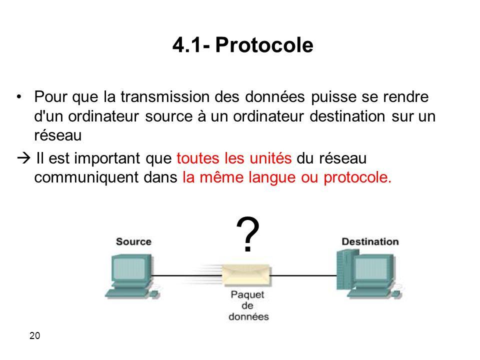 4.1- Protocole Pour que la transmission des données puisse se rendre d un ordinateur source à un ordinateur destination sur un réseau Il est important que toutes les unités du réseau communiquent dans la même langue ou protocole.