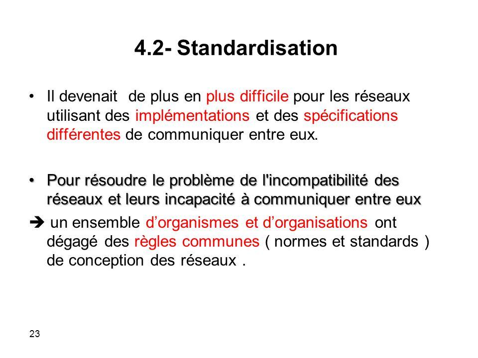 4.2- Standardisation Il devenait de plus en plus difficile pour les réseaux utilisant des implémentations et des spécifications différentes de communiquer entre eux.
