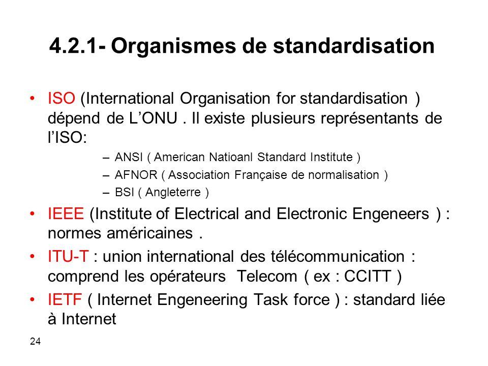 4.2.1- Organismes de standardisation ISO (International Organisation for standardisation ) dépend de LONU.