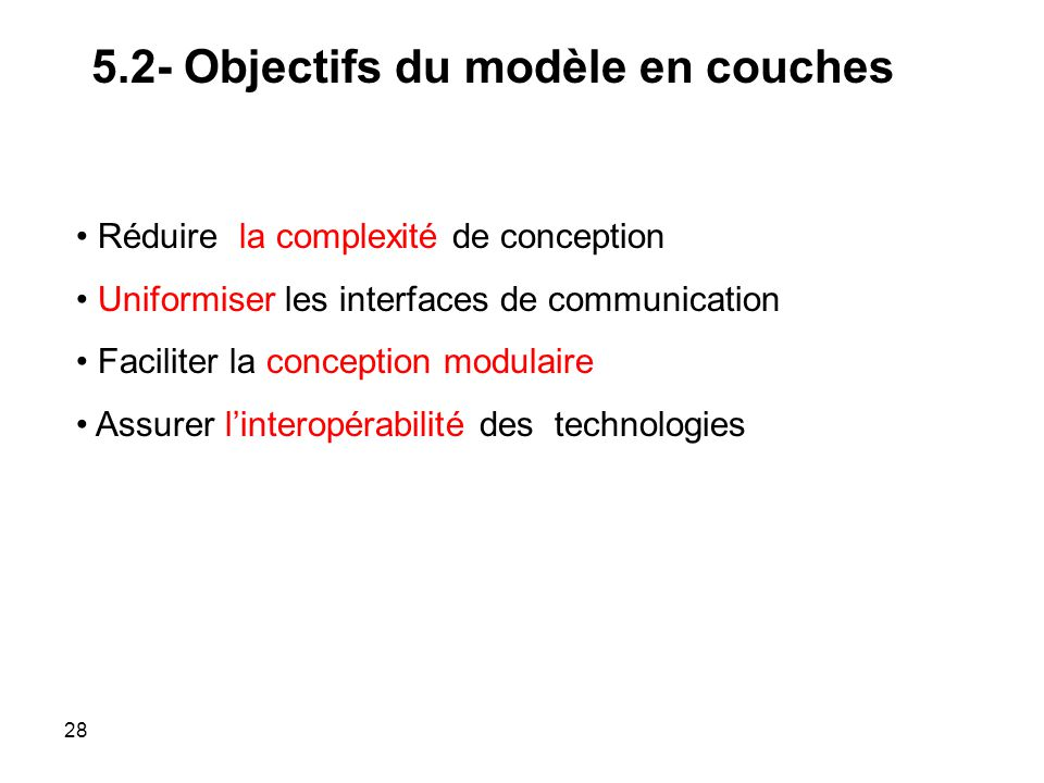 Réduire la complexité de conception Uniformiser les interfaces de communication Faciliter la conception modulaire Assurer linteropérabilité des technologies 5.2- Objectifs du modèle en couches 28