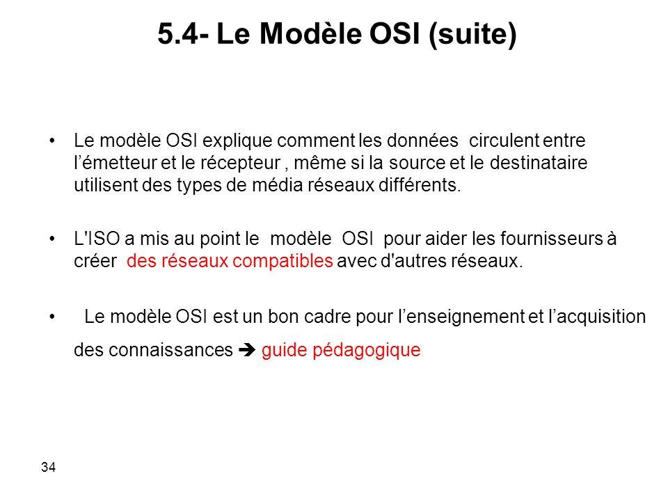 Le modèle OSI explique comment les données circulent entre lémetteur et le récepteur, même si la source et le destinataire utilisent des types de média réseaux différents.