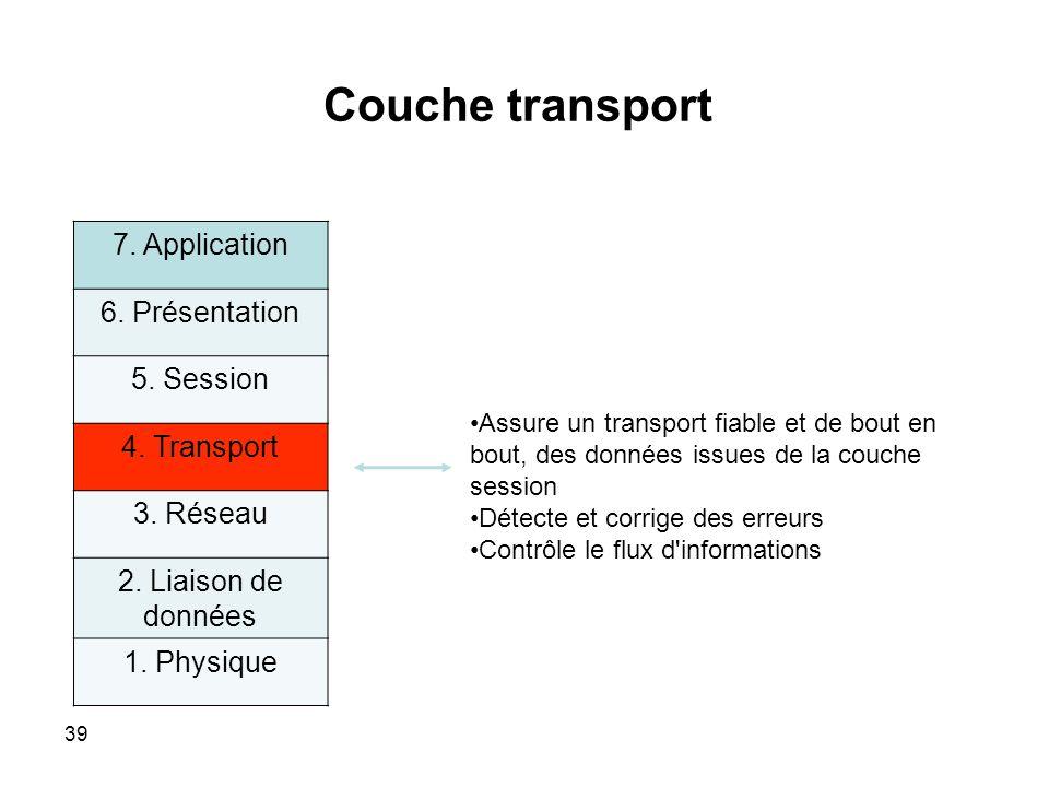 Couche transport 7.Application 6. Présentation 5.
