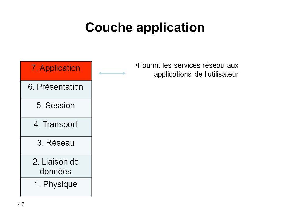 Couche application 7.Application 6. Présentation 5.