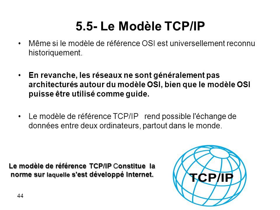 5.5- Le Modèle TCP/IP Même si le modèle de référence OSI est universellement reconnu historiquement.