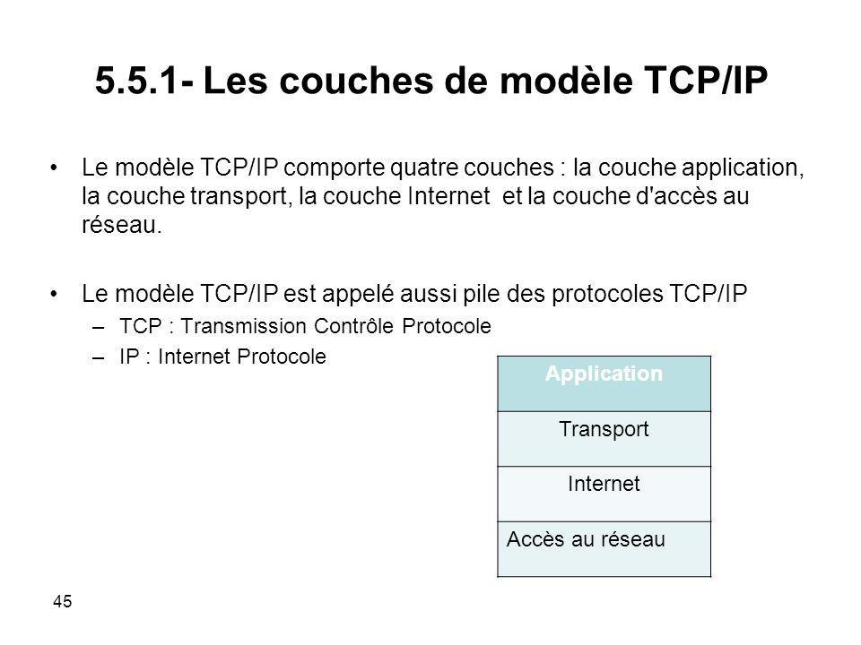 5.5.1- Les couches de modèle TCP/IP Le modèle TCP/IP comporte quatre couches : la couche application, la couche transport, la couche Internet et la couche d accès au réseau.