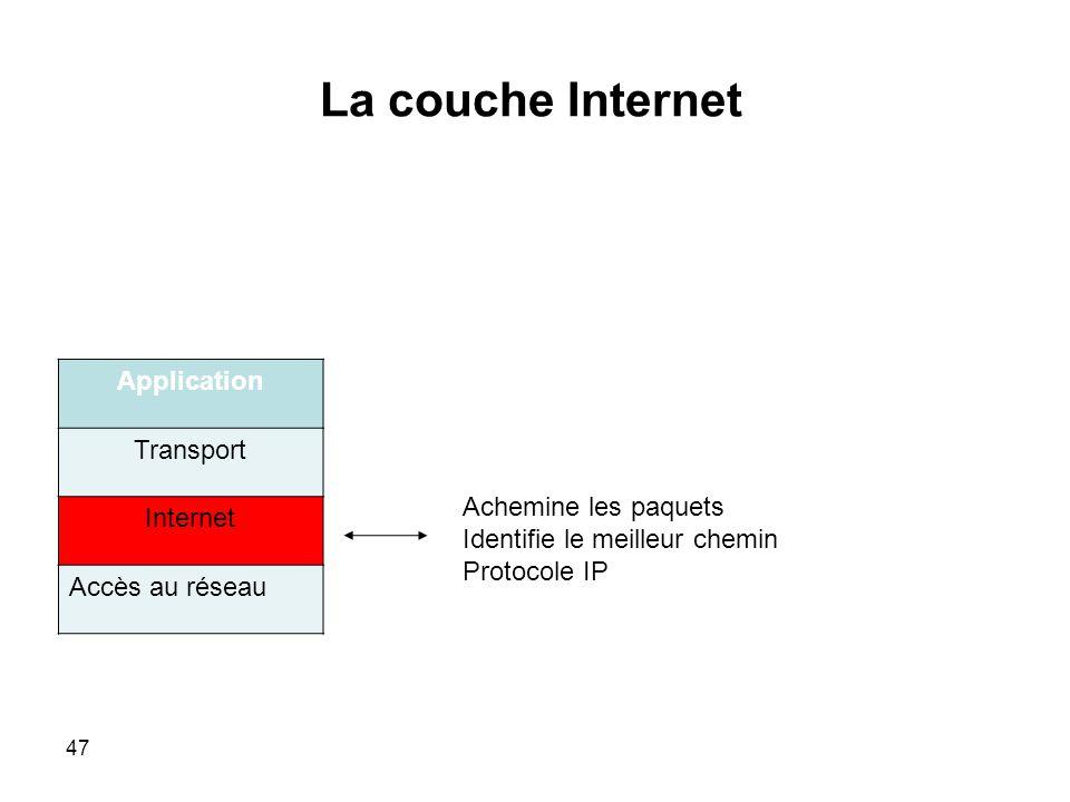 La couche Internet Application Transport Internet Accès au réseau Achemine les paquets Identifie le meilleur chemin Protocole IP 47