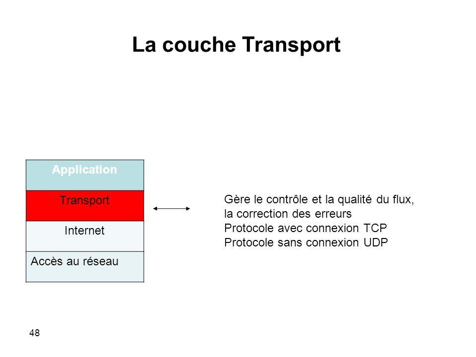 La couche Transport Application Transport Internet Accès au réseau Gère le contrôle et la qualité du flux, la correction des erreurs Protocole avec connexion TCP Protocole sans connexion UDP 48
