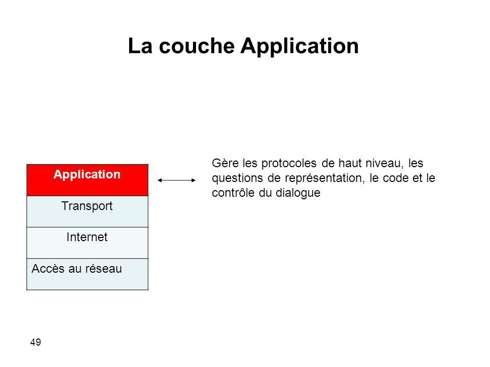 La couche Application Application Transport Internet Accès au réseau Gère les protocoles de haut niveau, les questions de représentation, le code et le contrôle du dialogue 49