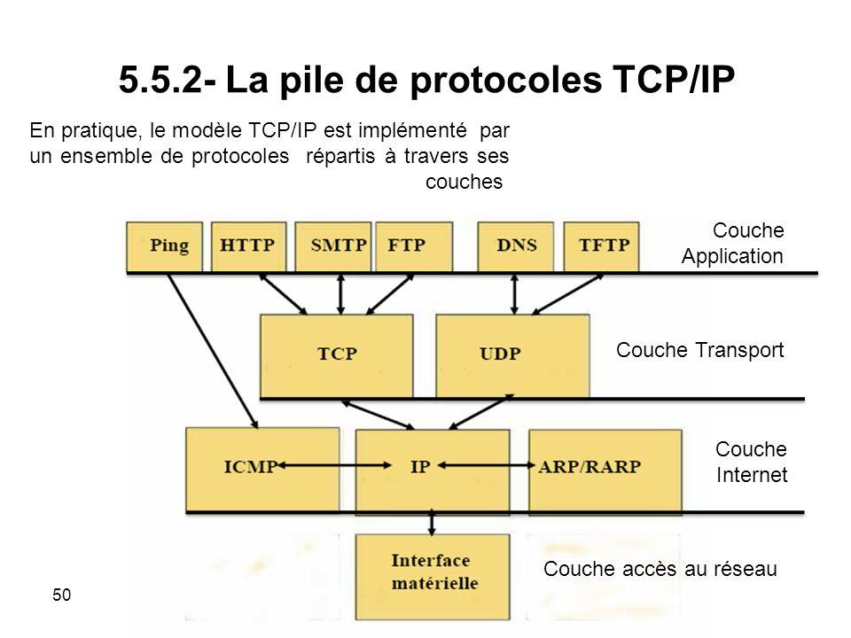 5.5.2- La pile de protocoles TCP/IP Couche accès au réseau Couche Internet Couche Transport Couche Application En pratique, le modèle TCP/IP est implémenté par un ensemble de protocoles répartis à travers ses couches 50