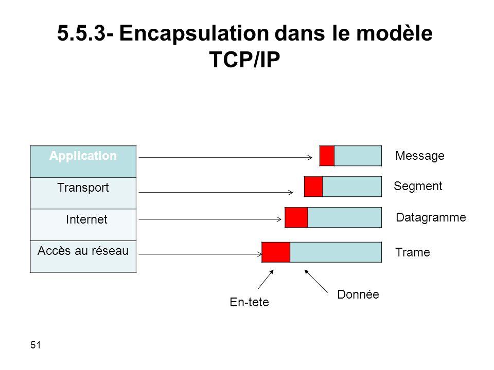 5.5.3- Encapsulation dans le modèle TCP/IP Application Transport Internet Accès au réseau Message Segment Datagramme Trame En-tete Donnée 51