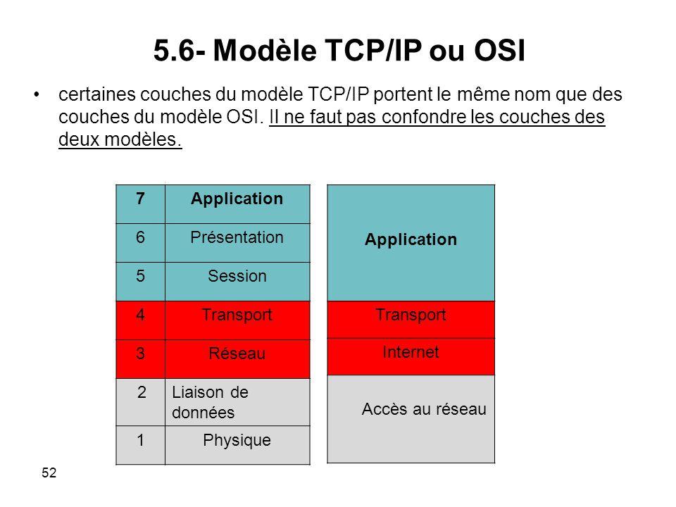 5.6- Modèle TCP/IP ou OSI certaines couches du modèle TCP/IP portent le même nom que des couches du modèle OSI.