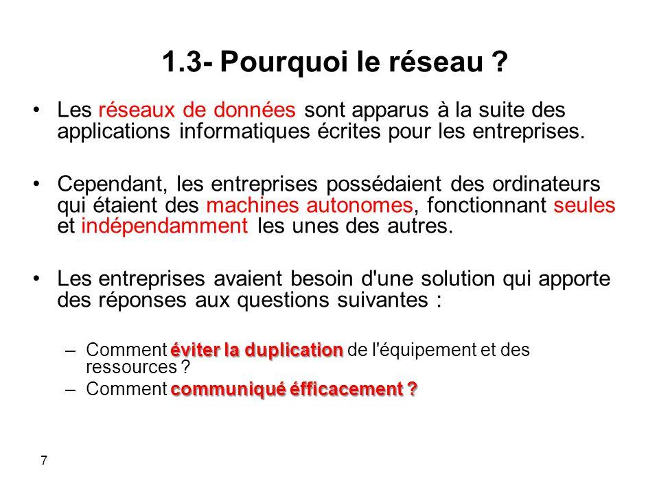 Couche réseau 7.Application 6. Présentation 5. Session 4.