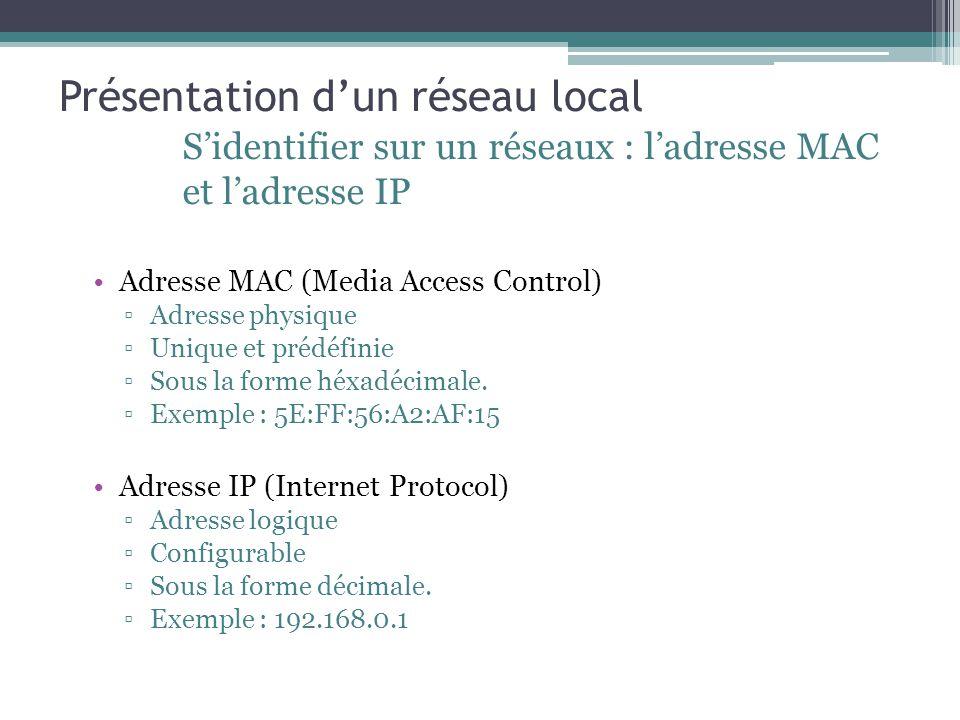 Présentation dun réseau local Sidentifier sur un réseaux : ladresse MAC et ladresse IP Adresse MAC (Media Access Control) Adresse physique Unique et p
