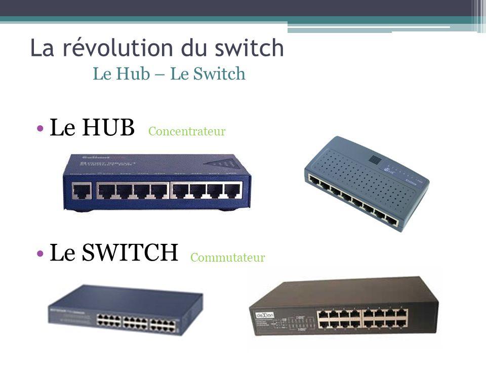 La révolution du switch Le HUB Le SWITCH Le Hub – Le Switch Concentrateur Commutateur