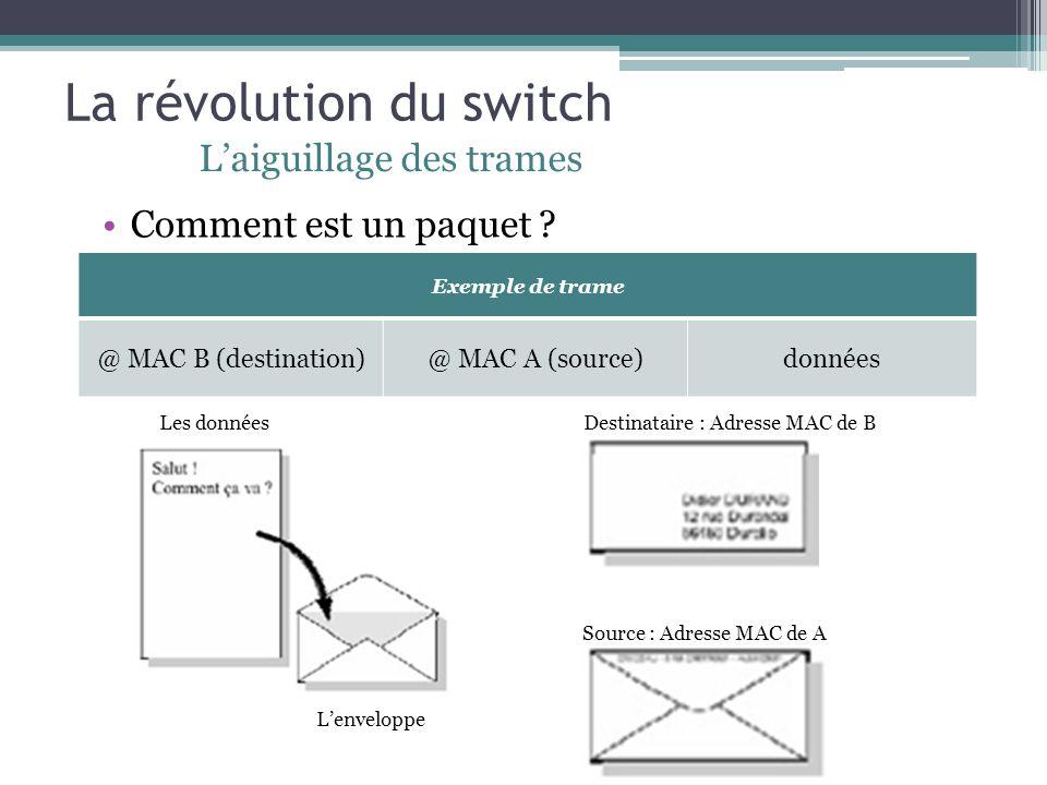 La révolution du switch Laiguillage des trames Les données Lenveloppe Destinataire : Adresse MAC de B Source : Adresse MAC de A Comment est un paquet