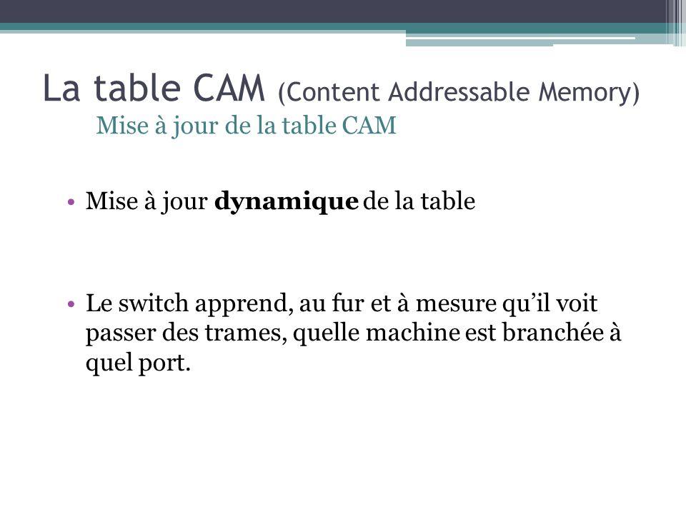 La table CAM (Content Addressable Memory) Mise à jour dynamique de la table Le switch apprend, au fur et à mesure quil voit passer des trames, quelle