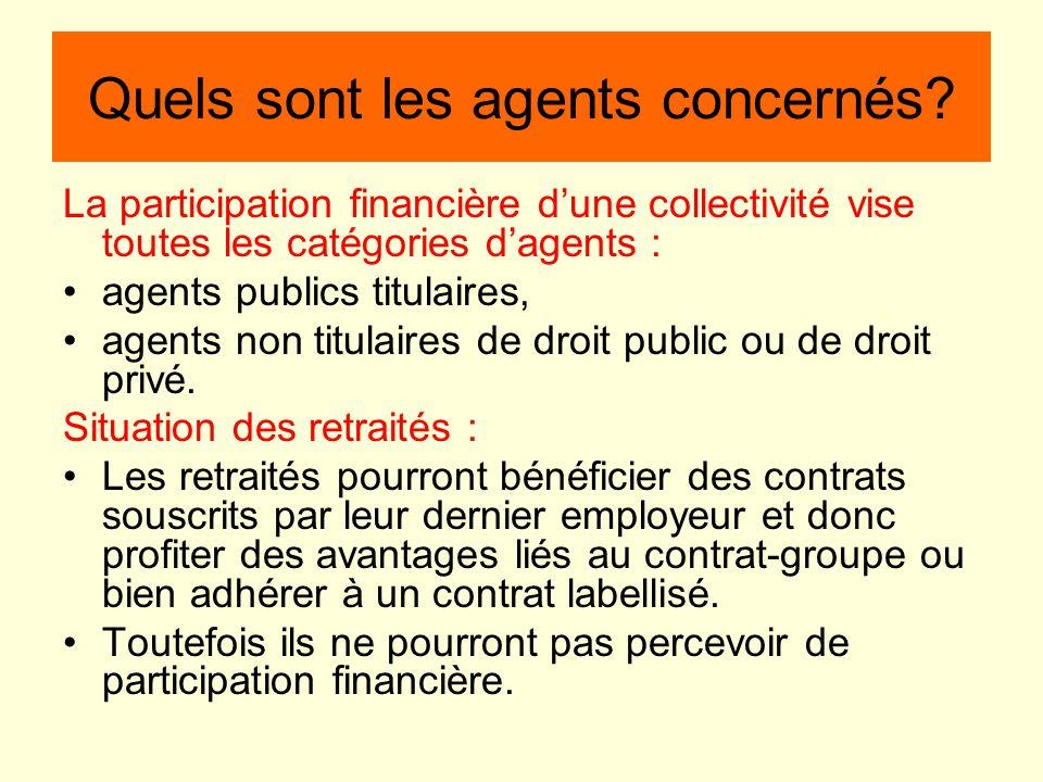 Quels sont les agents concernés? La participation financière dune collectivité vise toutes les catégories dagents : agents publics titulaires, agents