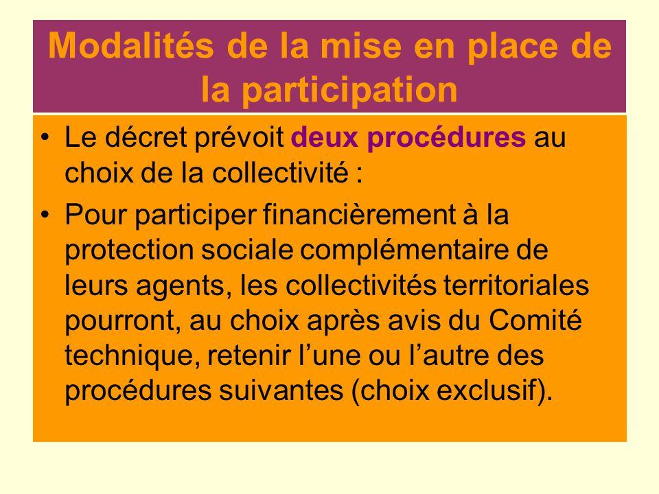 Modalités de la mise en place de la participation Le décret prévoit deux procédures au choix de la collectivité : Pour participer financièrement à la