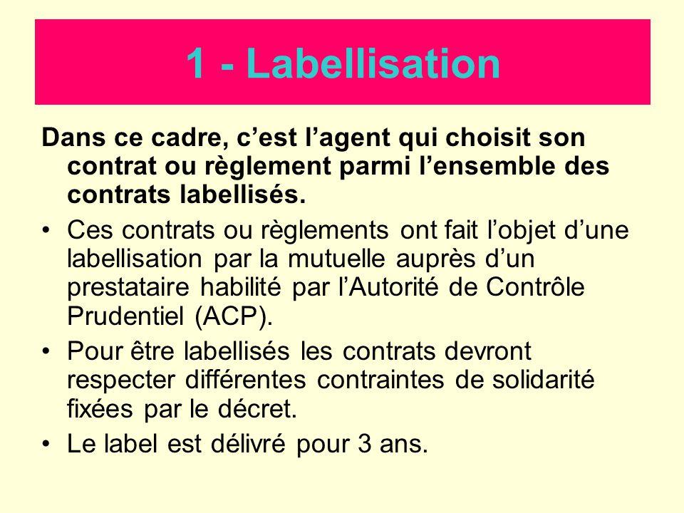 1 - Labellisation Dans ce cadre, cest lagent qui choisit son contrat ou règlement parmi lensemble des contrats labellisés. Ces contrats ou règlements