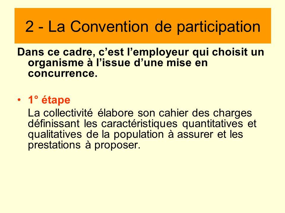 2 - La Convention de participation Dans ce cadre, cest lemployeur qui choisit un organisme à lissue dune mise en concurrence. 1° étape La collectivité