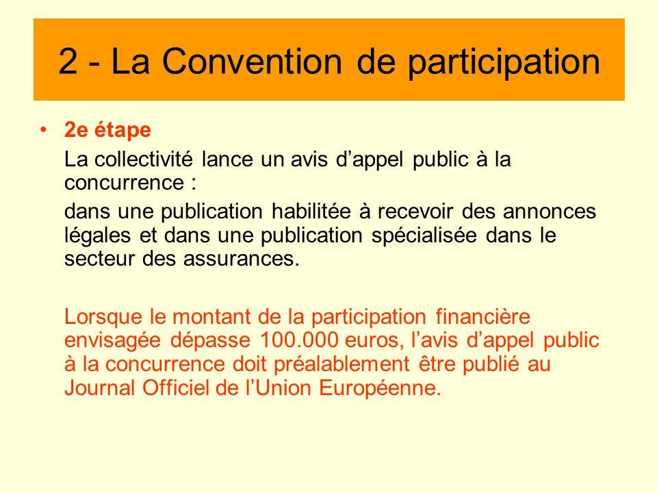2e étape La collectivité lance un avis dappel public à la concurrence : dans une publication habilitée à recevoir des annonces légales et dans une pub