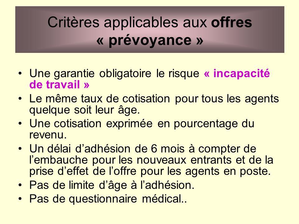 Critères applicables aux offres « prévoyance » Une garantie obligatoire le risque « incapacité de travail » Le même taux de cotisation pour tous les a