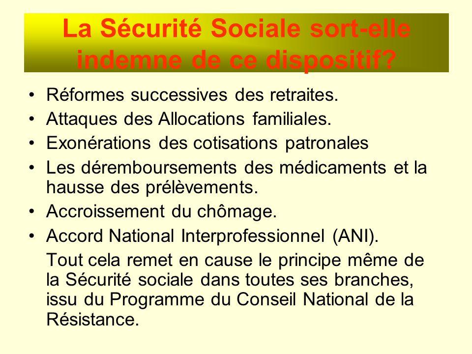 La Sécurité Sociale sort-elle indemne de ce dispositif? Réformes successives des retraites. Attaques des Allocations familiales. Exonérations des coti