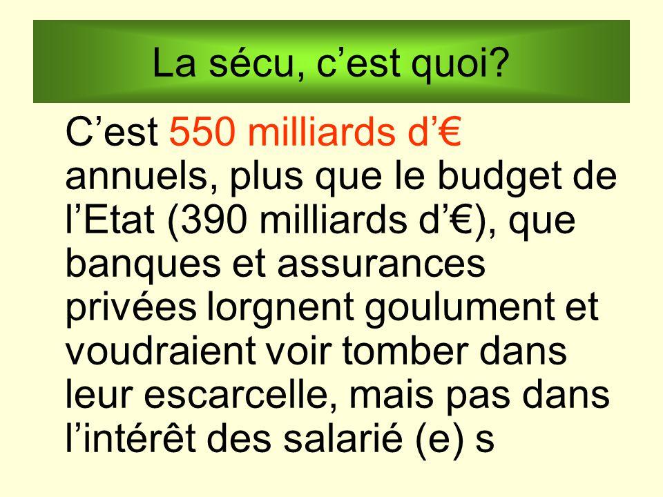 La sécu, cest quoi? Cest 550 milliards d annuels, plus que le budget de lEtat (390 milliards d), que banques et assurances privées lorgnent goulument