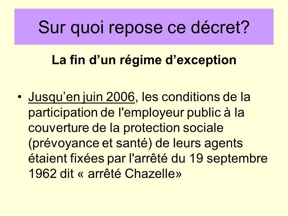 Sur quoi repose ce décret? La fin dun régime dexception Jusquen juin 2006, les conditions de la participation de l'employeur public à la couverture de
